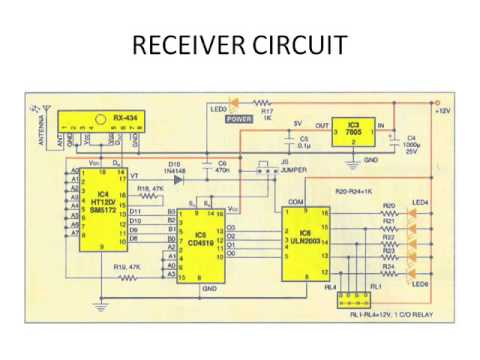 Wireless Equipment Control Using at89c51 PPT
