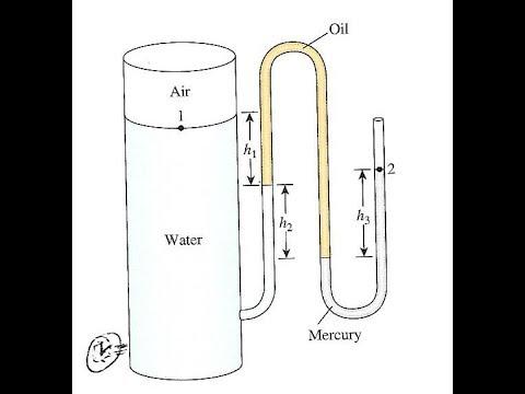 Fluids - Multifluid Manometer Example