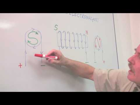 Physics & Electromagnetism : Polarity of Electromagnets