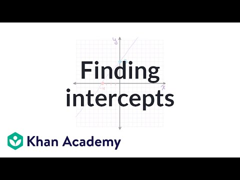 Finding intercepts from an equation | Algebra I | Khan Academy