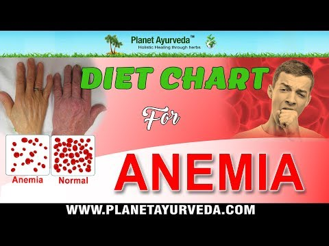 Diet Chart for Anemia (Low Hemoglobin) - Foods To Recommend & Avoid