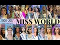 Vlogeant#1: Miss World Crowning Moments (2000-2017)
