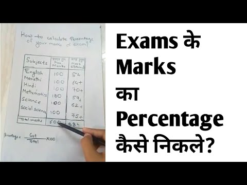 हिंदी में\How to Calculate Percentage of your Marks of Exam