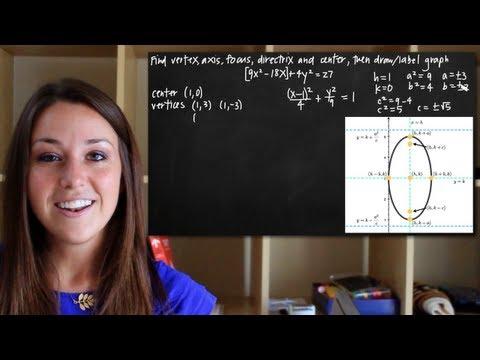Vertex axis focus directrix of an ellipse (KristaKingMath)
