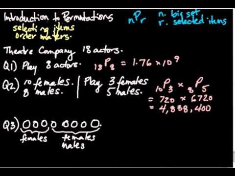 Introduction Permutations