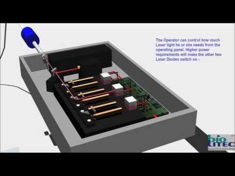 Laser Diode Explained for Beginners