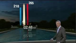 How Donald Trump became President BBC Report