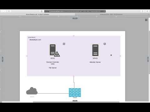 Google Cloud - Active Directory Lab part 1