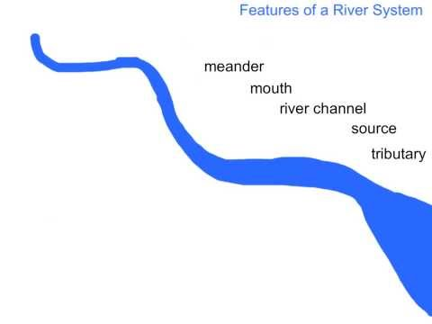 Features of a River System - Year Five
