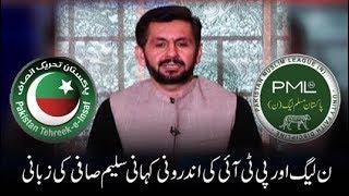 CapitalTV : Saleem Saafi Reveals PTI-PMLN Inner Story