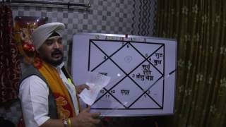 Sri Akhilesh Yadav Kundli - -Will he WIN or LOOSE-U.P Elections 2017