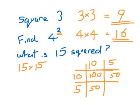How to Square Numbers (and what are square numbers)