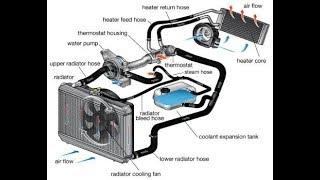 Mehran car ac diagnose & fix fuse problem