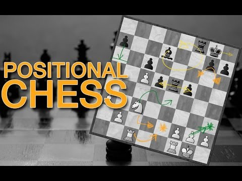 Postional Chess: Test your positional knowledge on Transformation!