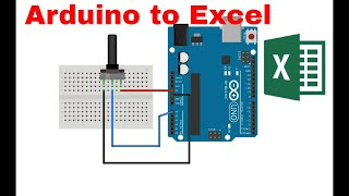 RFID-RC522 with Excel using Arduino (As a attendance system