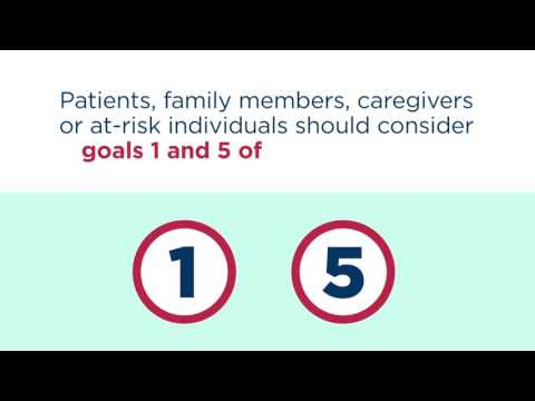 COPD National Action Plan: Goals for Patients and Caregivers