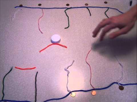 DNA Replication Yarn Model