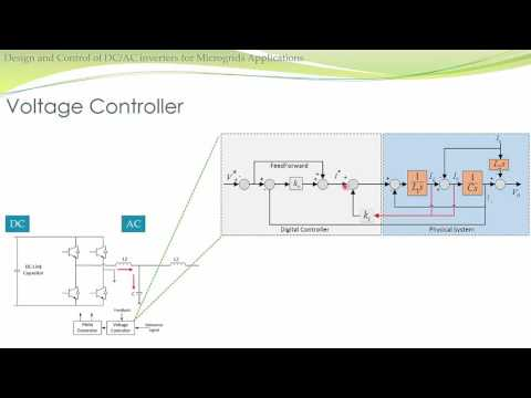 Design and Control of DC/AC Inverters for Microgrids Applications
