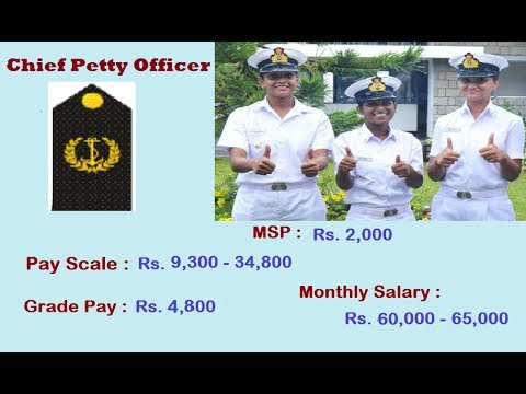 Indian Navy Ranks & Monthly Salary ( Ground Entry )