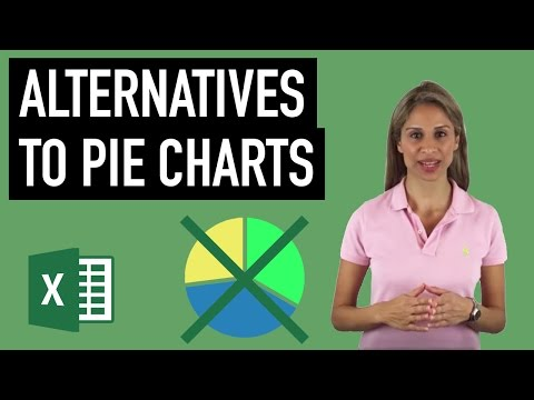 Excel Charts: Sorted Bar Chart as Alternative to the Pie Chart