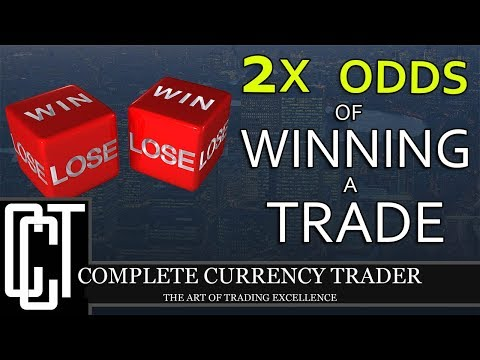 2 Chances of Winning Trades Even When You're Half Wrong