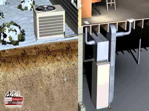 Hybrid Heating System, November 2014