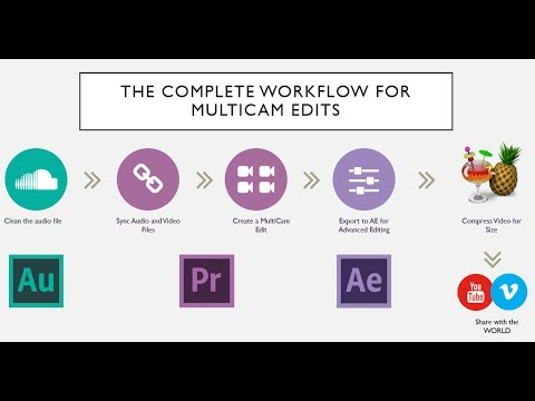 Complete MultiCam Editing Workflow using Adobe Audition, Premiere Pro, AE CC 2017