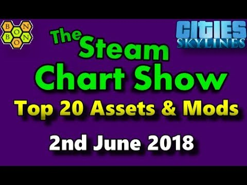 Cities Skylines Top 20 Assets and Mods - Steam Chart - 2nd June 2018 - i001