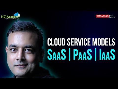 Cloud Service Model | SaaS | PaaS | IaaS |