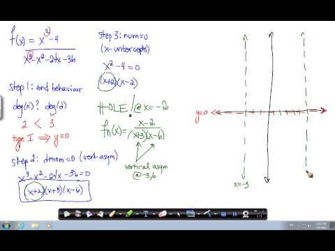 Rational function - degree of numerator less than degree of denominator