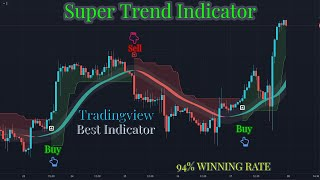 Super Trend Indicator For Day Trading   Amazing Result - Buy Sell Signal 94% Winning Rate