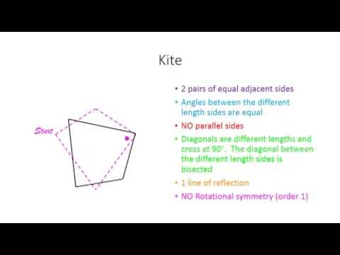 Quadrilaterals (LONG) GCSE Maths Revision Cards Flashcards