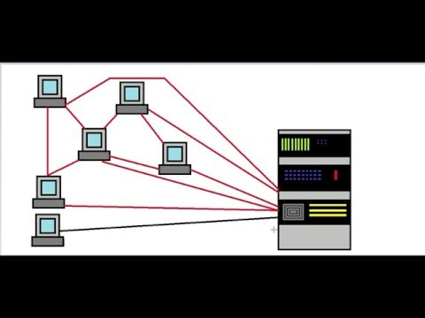 how does a ddos attack work (AKIO TV)