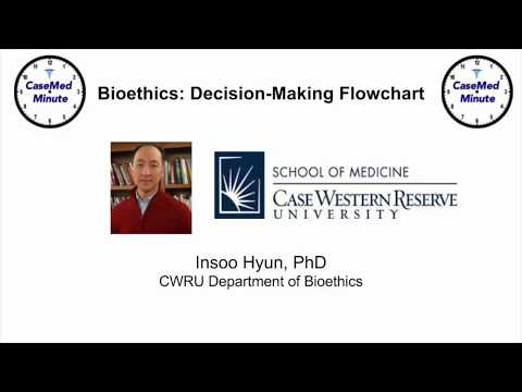 Bioethics: Medical Decision Making Flowchart