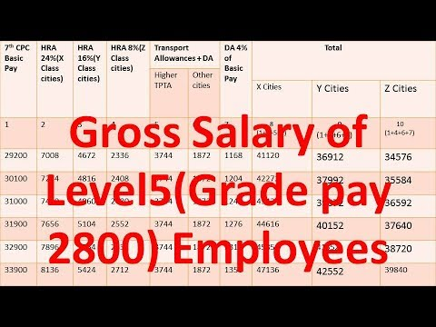 Know the Gross Salary of Level 5 (Grade Pay 2800) with Allowances of July 2017, Govt Employees News