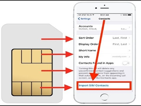 How to Transfer Contacts from SIM Card to iPhone in Simple Way