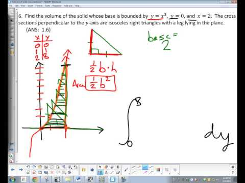 Volume with Known Cross Sections Isosceles Triangle in terms of y #6