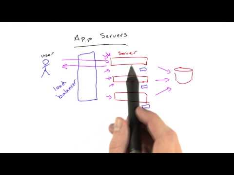 App Server Scaling - Web Development