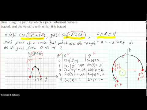 Describe path and speed of point tracing out a parameterized curve