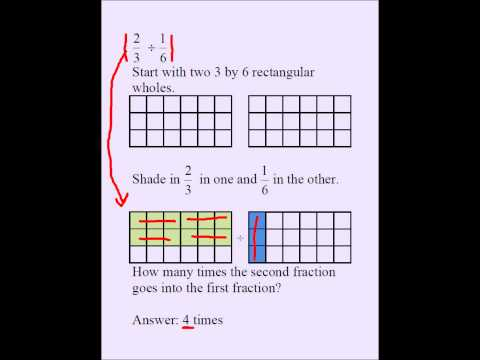 Division of Fractions (Visual Method)