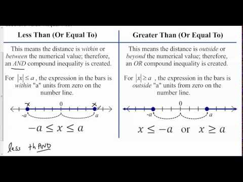 Lesson 1 2   Introduction to Absolute Value Inequalities