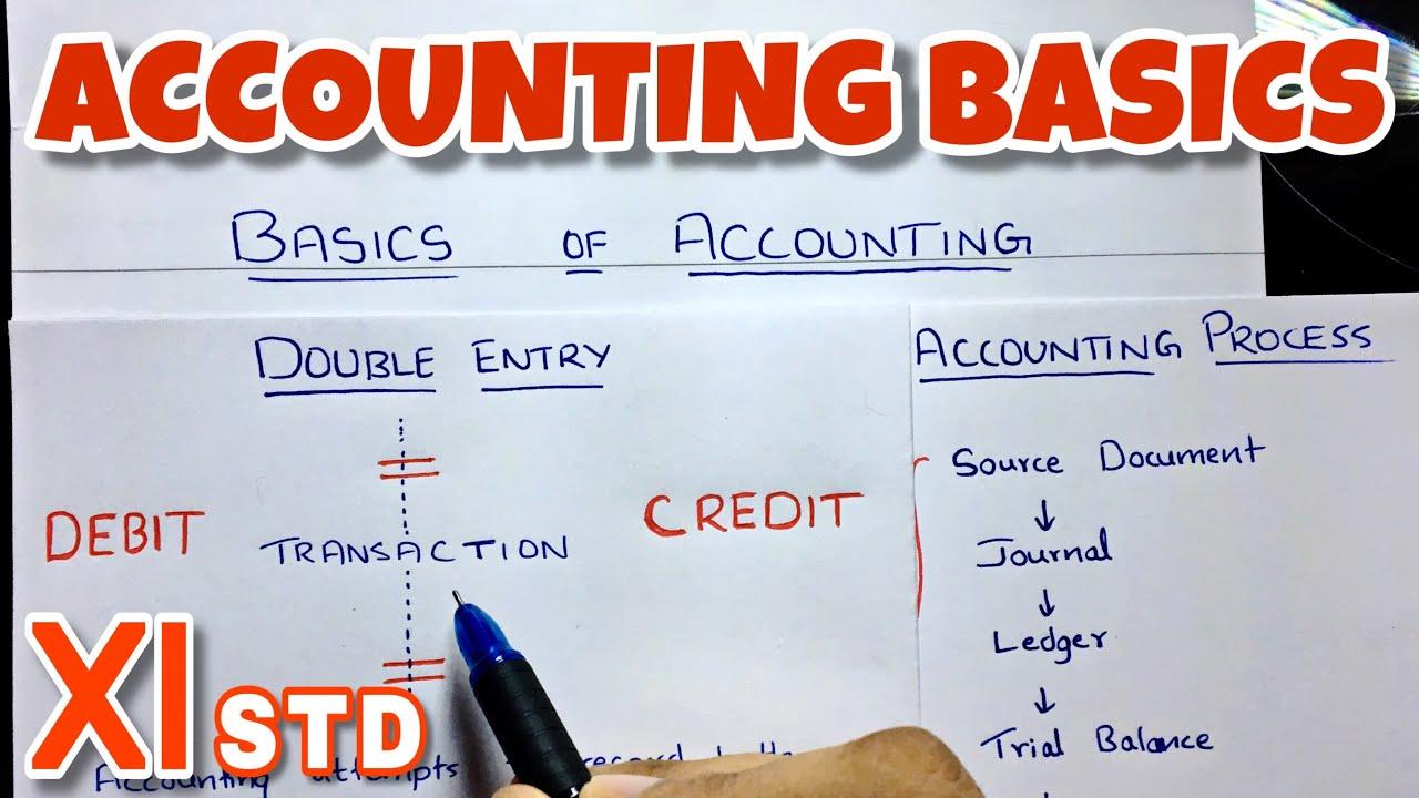 Basic Concept of Accounting By Saheb Academy - Class 11 / B.COM / CA Foundation