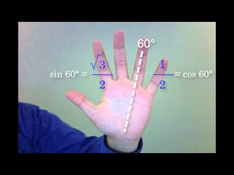 Trigonometry!  Simple Hand Trick for Memorizing Values