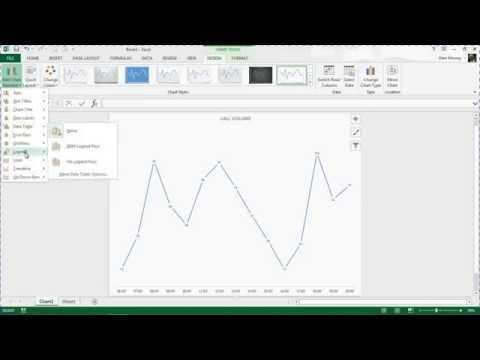 Add Drop Lines to a Line Graph in Excel