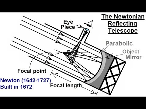 Astronomy - Ch. 6: Telescopes (11 of 25) The Newtonian Reflecting Telescope
