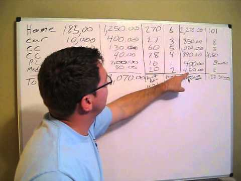 ACCELERATED DEBT PAYOFF PLAN