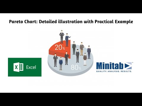 How to create Pareto Chart in Microsoft Excel and Minitab ?
