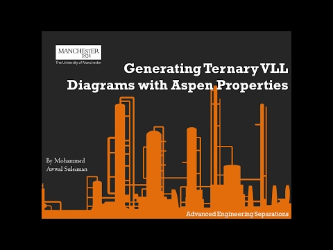 Ternary VLL equilibria with Aspen Properties