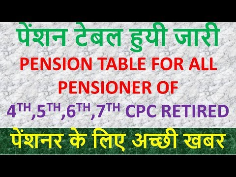 Know the New Pension Fitment Table Part 2, 7th pay commission latest news
