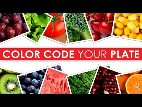 HINDI: Health Choices that Work - Color Code your Food!